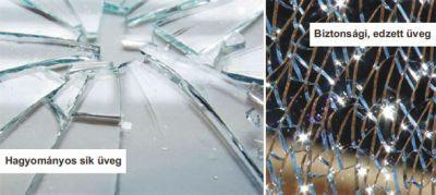 Edzett (ESG) biztonsági üvegek